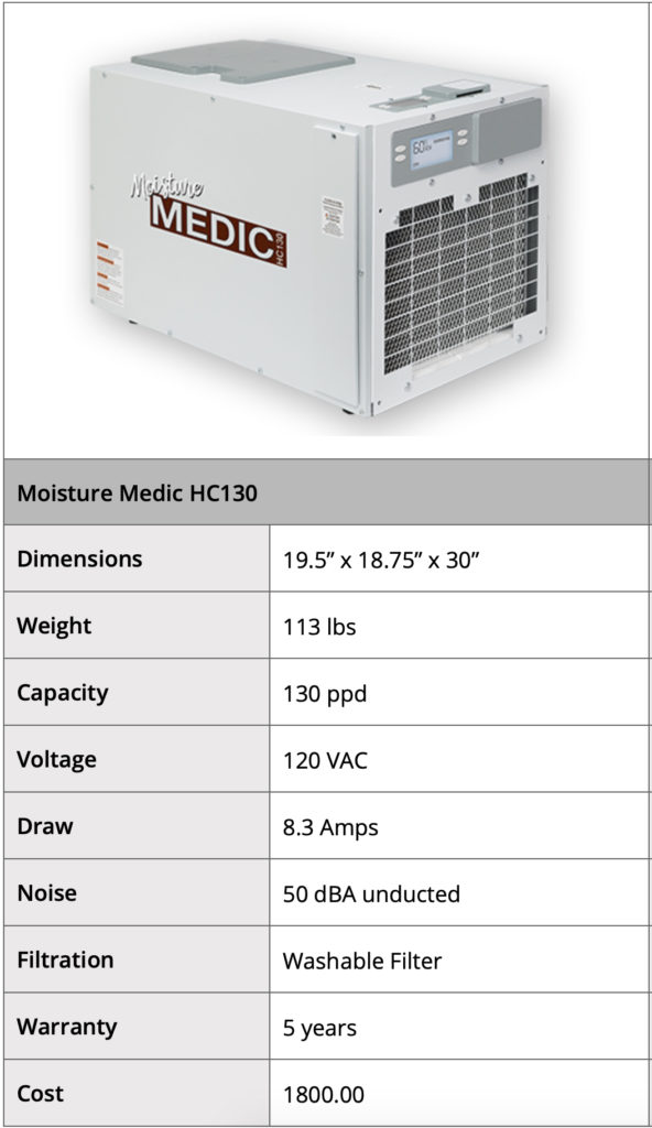 Moisture Medic™ HC130 Specs