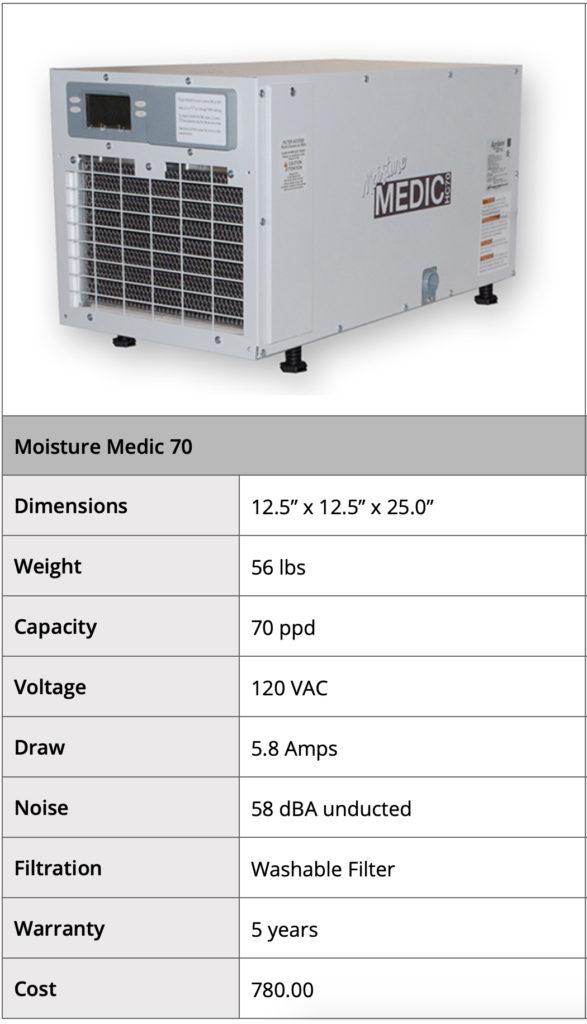Moisture Medic HC70 Specs